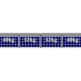 flatfix fusion 1 rij van 4 panelen