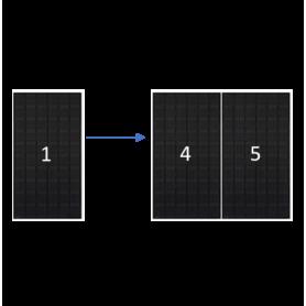 ClickFit EVO zwart portret 5 panelen